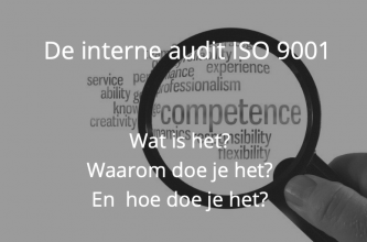interne audit ISO 9001