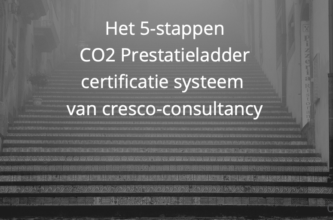 5 stappen CO2 Prestatieladder certificatie