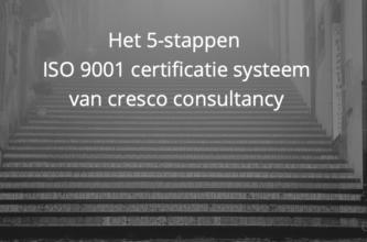 Het 5-stappen ISO 9001 certificatie systeem van cresco