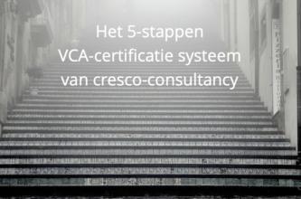 Het 5-stappen VCA-certificatie systeem