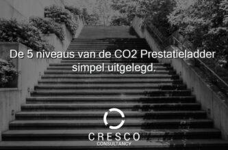 De 5 tredes van de CO2 Prestatieladder simpel uitgelegd.