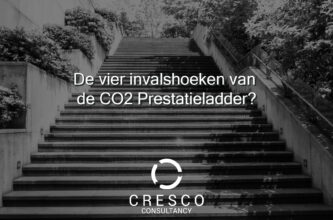 De vier invalshoeken van de CO2 Prestatieladder?
