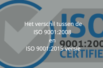 ISO 9001 2008 versie